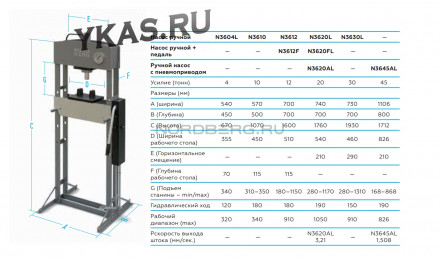 Пресс с ножным приводом, усилие 12 тонн _14239