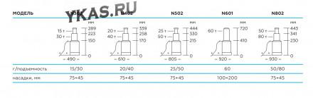 Домкрат подкатной пневмогидравлический, г/п 30 тонн (складной)_14633