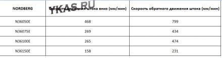 Пресс электрогидравлический, усилие 50 тонн_14415