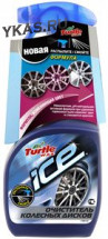 TW  Очистель дисков 750мл.  ICE Wheel Cleaner
